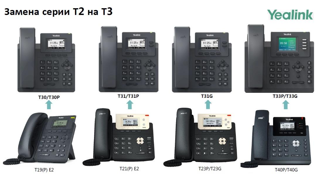 Yealink SIP-T3