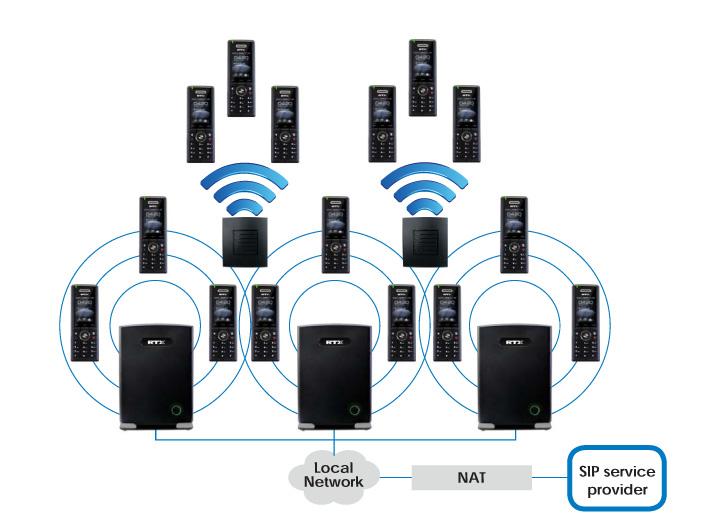 Домашняя телефонная сеть из двух телефонов